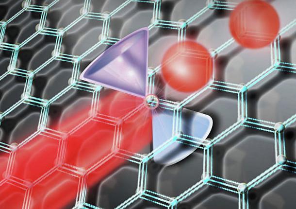 Химики из МГУ придумали идеальные наночастицы для солнечных батарей